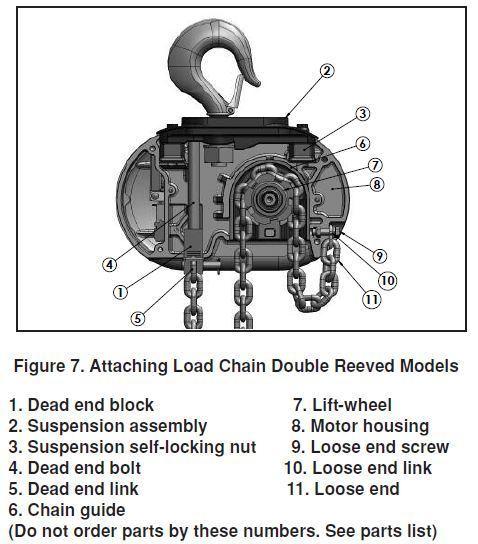 cm lodestar hoist wiring diagram cm image wiring how do chain hoists work controlbooth on cm lodestar hoist wiring diagram