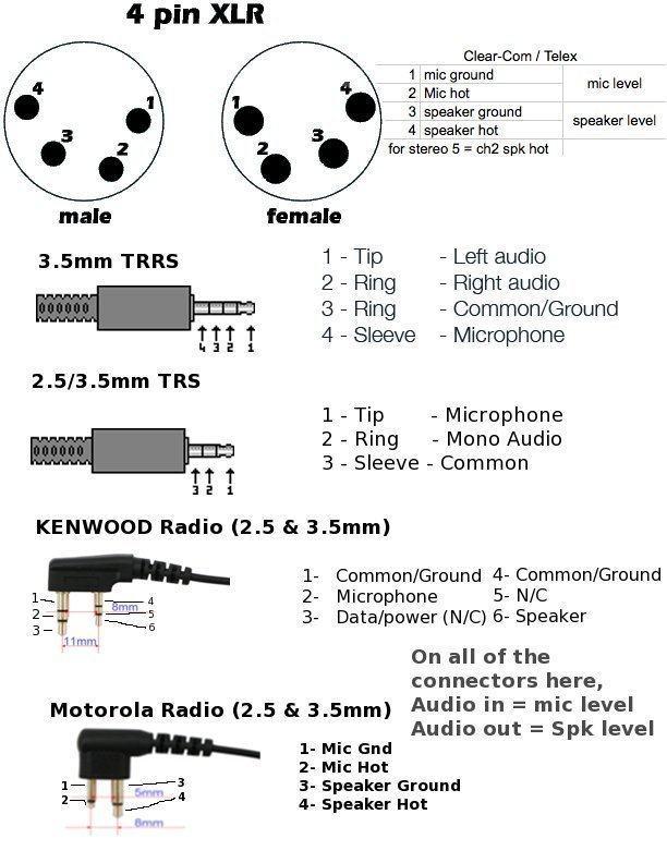 4 pin microphone wiring diagram wiring solutions rh rausco com 4 pin mini xlr wiring diagram 4 pin xlr connector wiring diagram