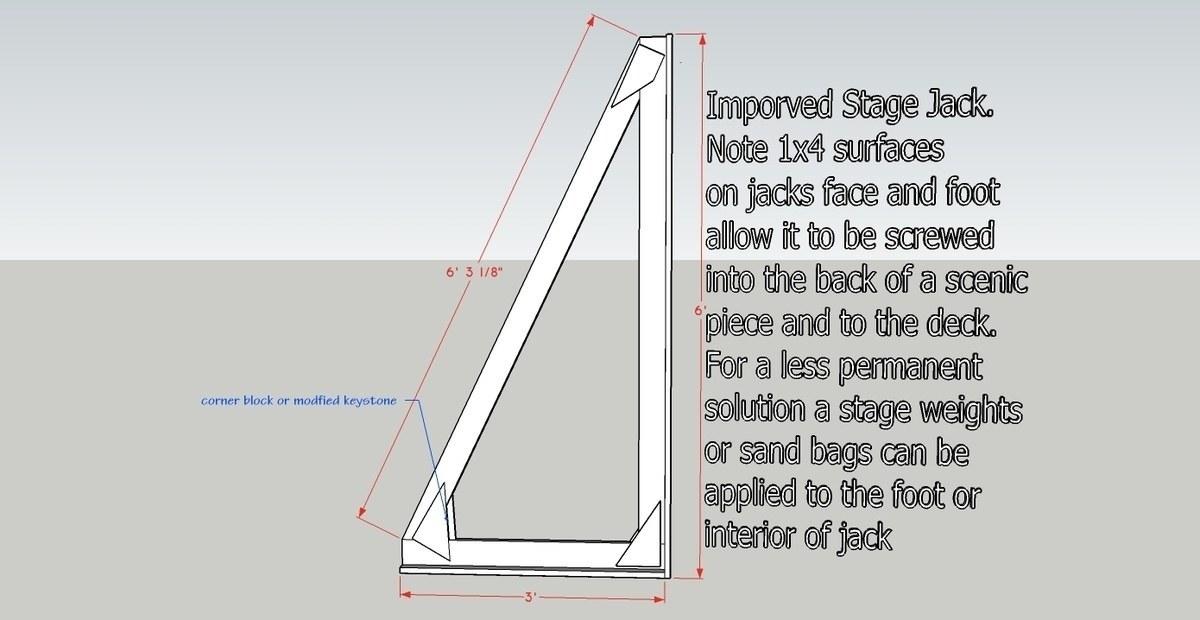 Improved stage jack.jpg