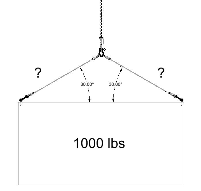 QOTD-sling-angle-30-degree.jpg