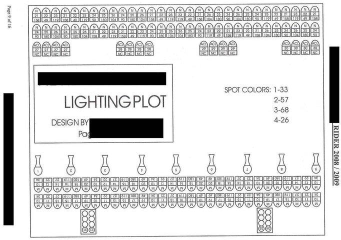 LightPlot.jpg