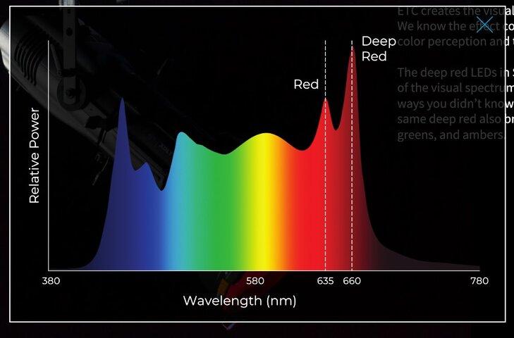 Deep_Red_Chart.jpg