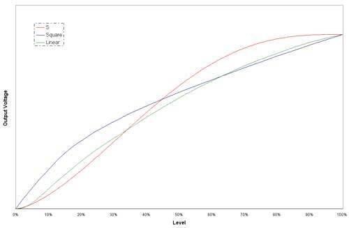 Dimmer_curves.jpg