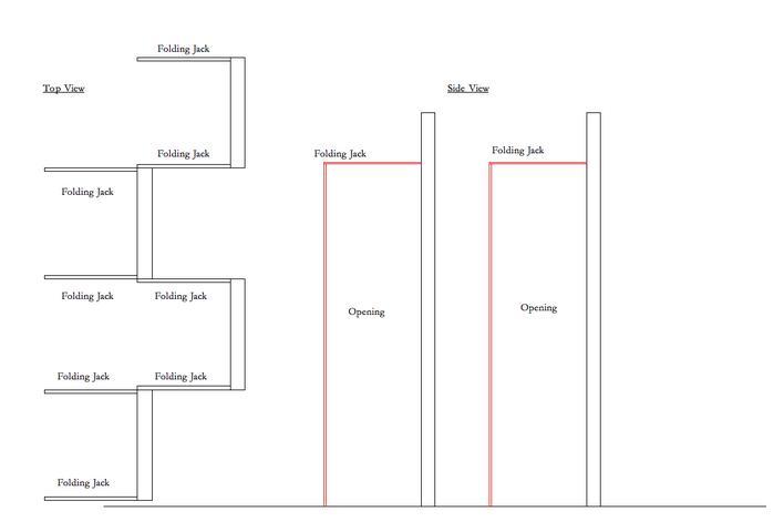 Flat Diagram.png