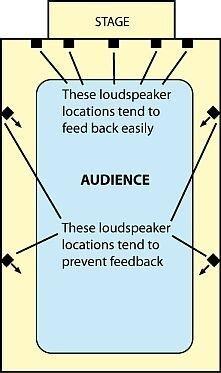 auditorium speaker locations.jpg