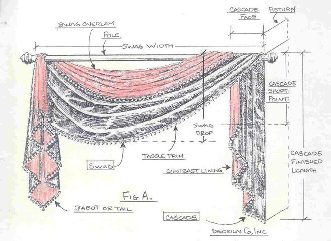 swag-1-anatomy-big.jpg
